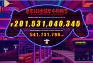 京东618累计下单金额达2015亿元