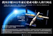 我国拟2022年前后建成可载3人的空间站