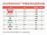 谷歌联合凯度发布2020年中国全球化品牌50强:海尔稳居行业第一