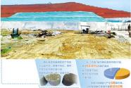 """長江邊的""""渣山""""是固廢還是璞玉——磷石膏堆存污染及綜合利用調查"""