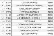 2021年北京市中小學特級校長人選名單開始公示